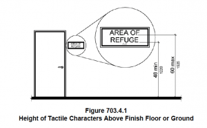 703.4.1 Height of Tactile Characters above finish floor or ground for ada signs